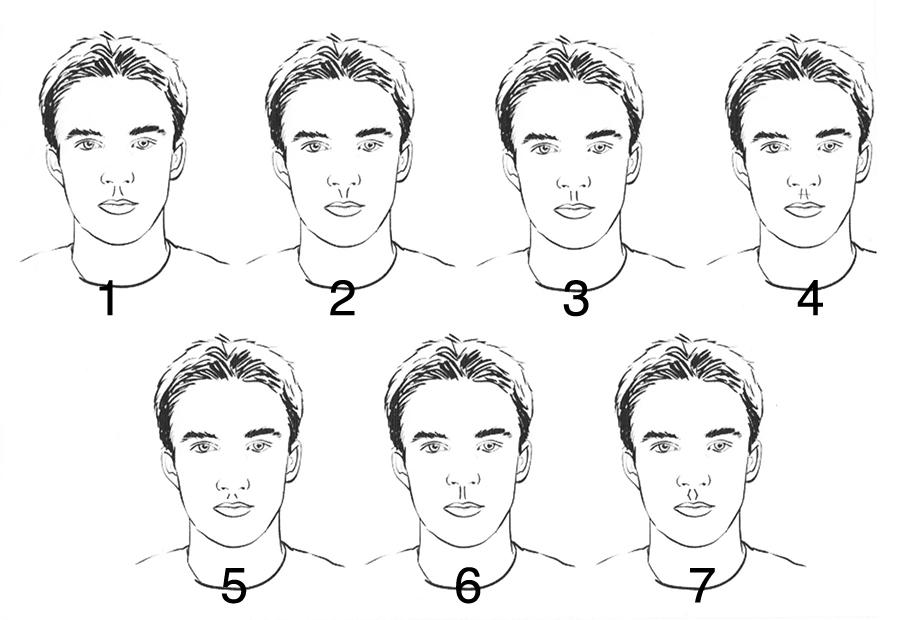 Fengshui Wajah - Parit Hidung Bibir